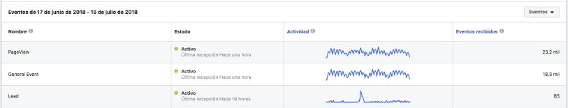 comprobar-pixel-facebook