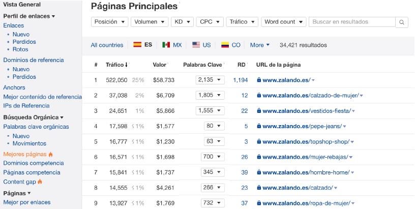 Cómo optimizar las categorías en WordPress